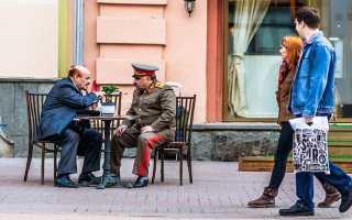 Автокредит для самозанятых граждан РФ в 2020 году